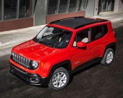 Кроссовер Jeep Renegade 2015 в России (цена, фото)